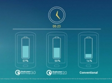 Snapdragon 820 can charge 80 percent in 35 minutes