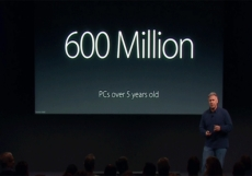 Apple needs to stop selling four year old computers