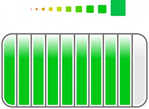 Android is on two billion devices